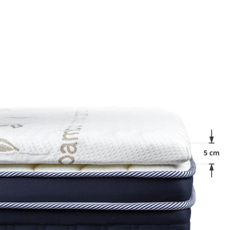 Naddušek izrađen od prilagodljive poliuretanske pene, omogućava vašem dušeku ne samo zaštitu, već svojom piramidalnom strukturom na gornjoj površini osigurava i dodatnu udobnost. Ova prostirka za krevet, može vam poslužiti i kao dodatan dušek za goste, na putovanjima, za studentske domove i internate.