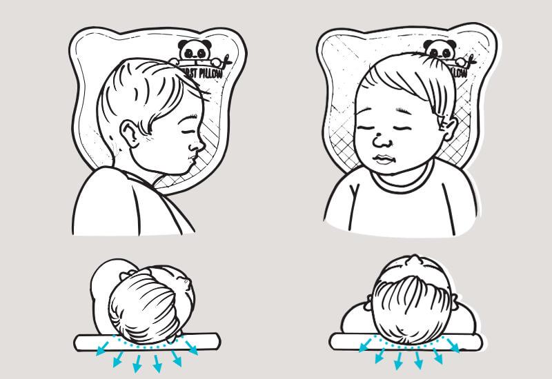 Kako pravilno položiti dete da se odmara?