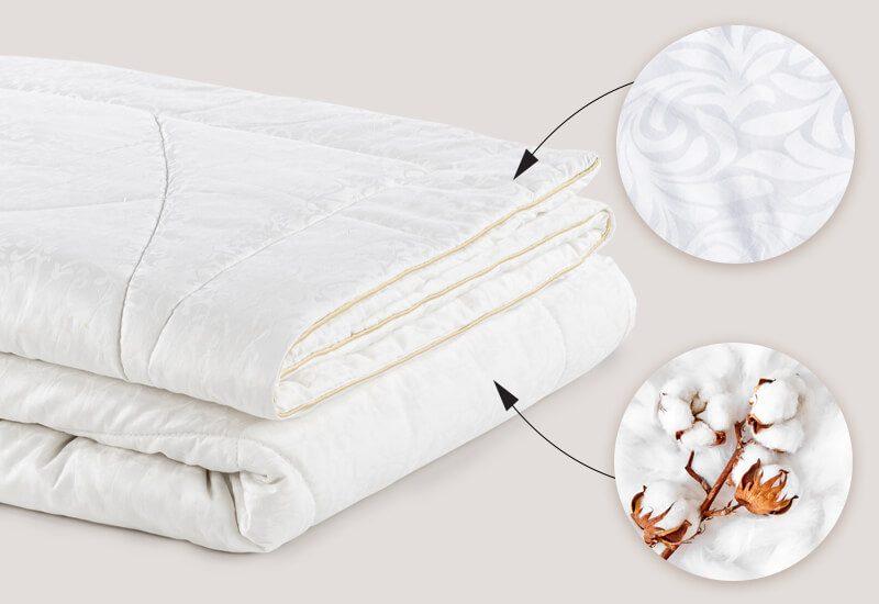 Navlaka od 100% pamuka za svežinu i higijensko okruženje za spavanje
