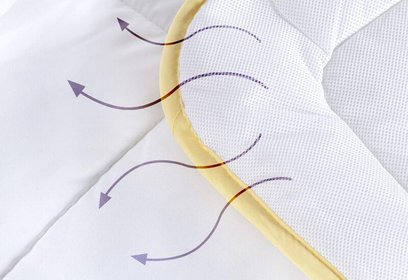 AirMesh tkanina za dodatnu svežinu i prozračnost