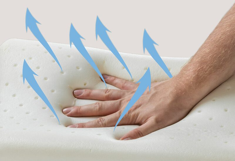 Memorijska pena sa AirPillow tehnologijom za brzo prepoznavanje oblika tela